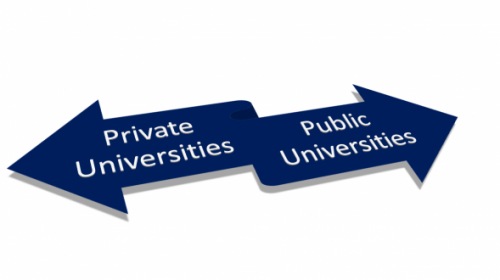 Top 10 Best States Universities In Nigeria And Their School Fees