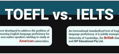 IELTS vs. TOEFL: Which Should You Take To Study Abroad?